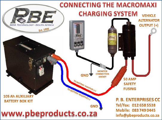 Dual battery systems pbe products